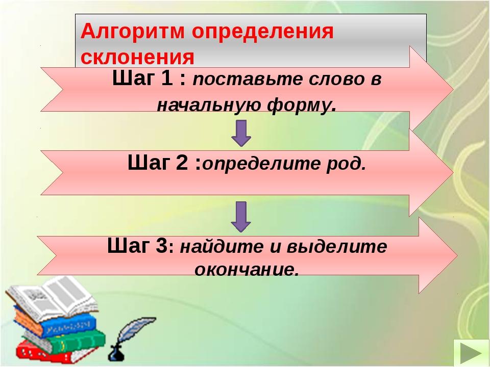 Алгоритм определения склонения Шаг 1 : поставьте слово в начальную форму. Шаг...