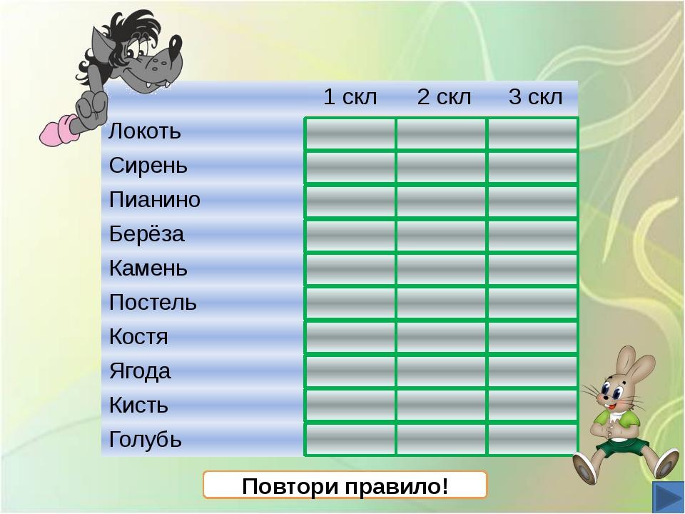 Повтори правило! 1скл 2скл 3скл Локоть + Сирень + Пианино + Берёза + Камень...