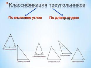 По величине углов По длине сторон Группа 1 Группа 2