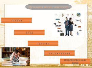 Текст Духовная жизнь личности Потребности и цели людей з н а н и я в е р а ч
