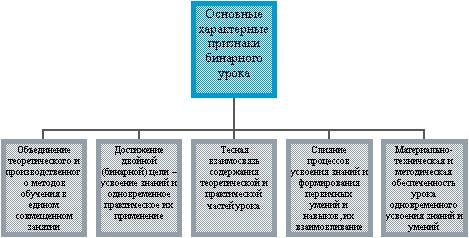 http://festival.1september.ru/articles/619215/img1.jpg