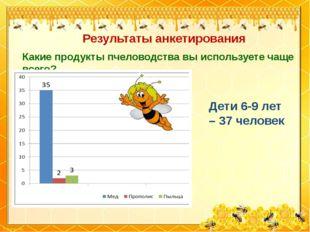 Какие продукты пчеловодства вы используете чаще всего? Результаты анкетирован