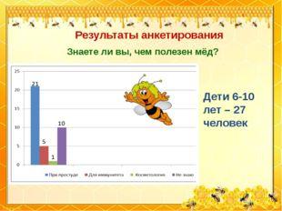 Знаете ли вы, чем полезен мёд? Результаты анкетирования Дети 6-10 лет – 27 че