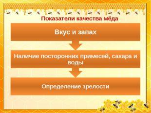 Показатели качества мёда
