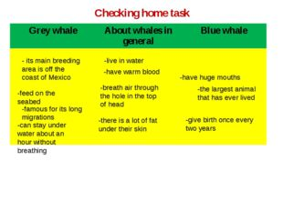 Checking home task -famous for its long migrations - its main breeding area i