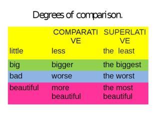 Degrees of comparison. COMPARATIVE SUPERLATIVE little less the least big bigg