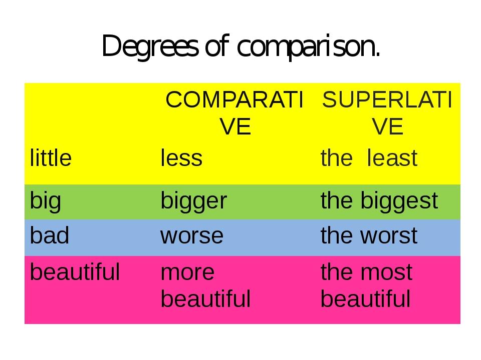Degrees of comparison. COMPARATIVE SUPERLATIVE little less the least big bigg...