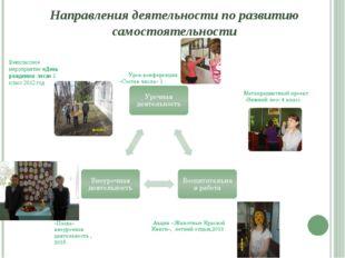 Направления деятельности по развитию самостоятельности Урок-конференция «Сост