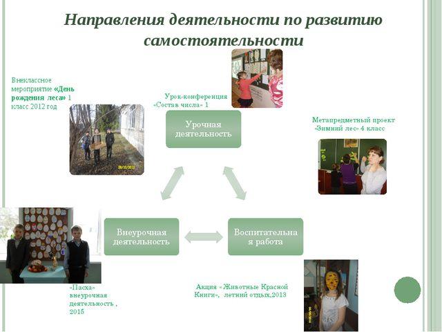 Направления деятельности по развитию самостоятельности Урок-конференция «Сост...