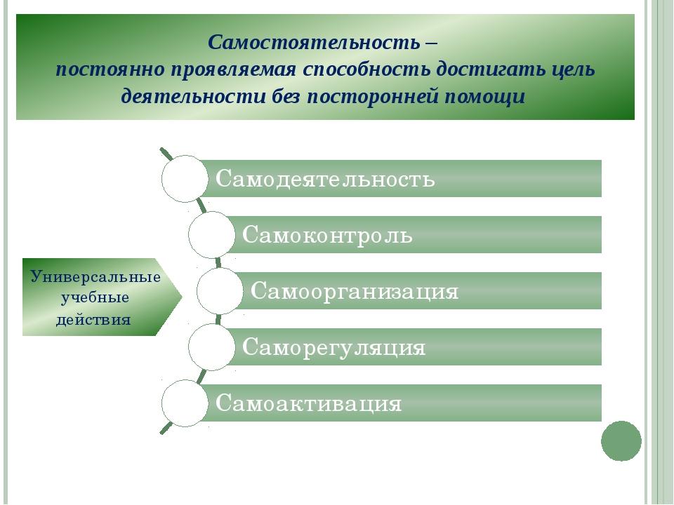 Самостоятельность – постоянно проявляемая способность достигать цель деятельн...