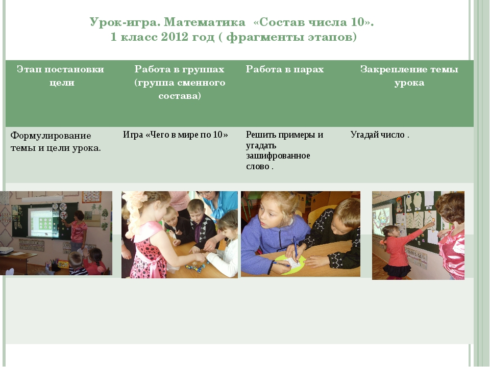Урок-игра. Математика «Состав числа 10». 1 класс 2012 год ( фрагменты этапов)...