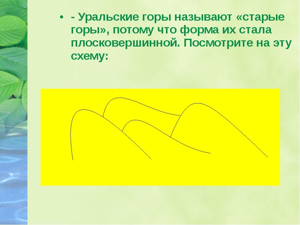 - Уральские горы называют «старые горы», потому что форма их стала плосковерш...