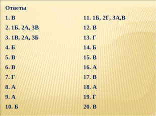 Ответы 1. В11. 1Б, 2Г, 3А,В 2. 1Б, 2А, 3В12. В 3. 1В, 2А, 3Б13. Г 4. Б14