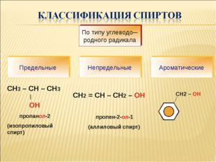 СН3 – СН – СН3 | OH пропанол-2 (изопропиловый спирт) СН2 = СН – СН2 – ОН проп