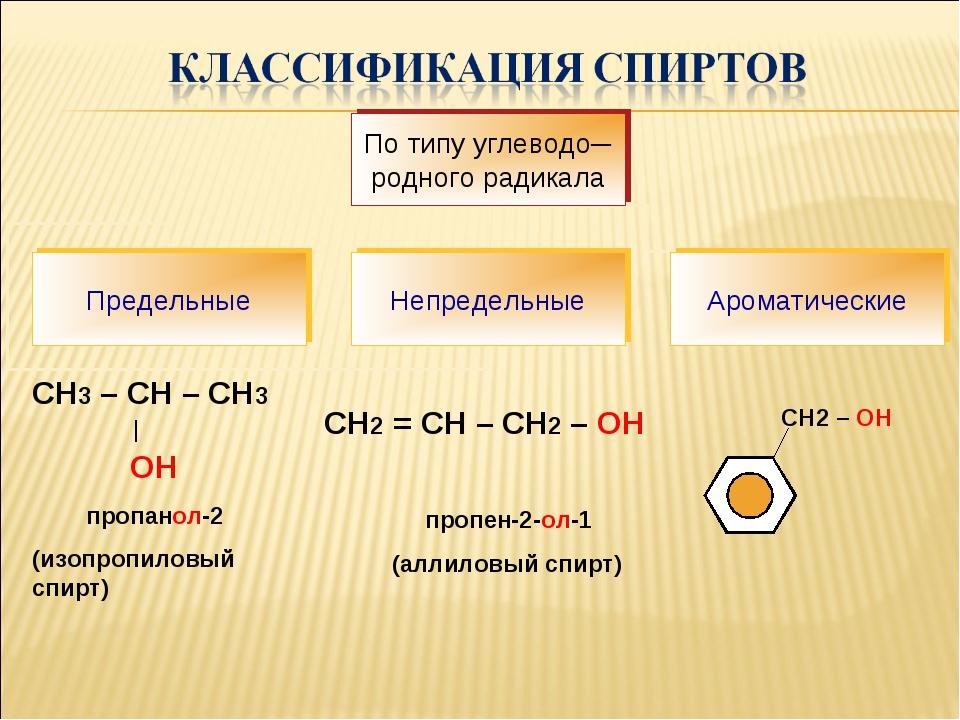 СН3 – СН – СН3 | OH пропанол-2 (изопропиловый спирт) СН2 = СН – СН2 – ОН проп...