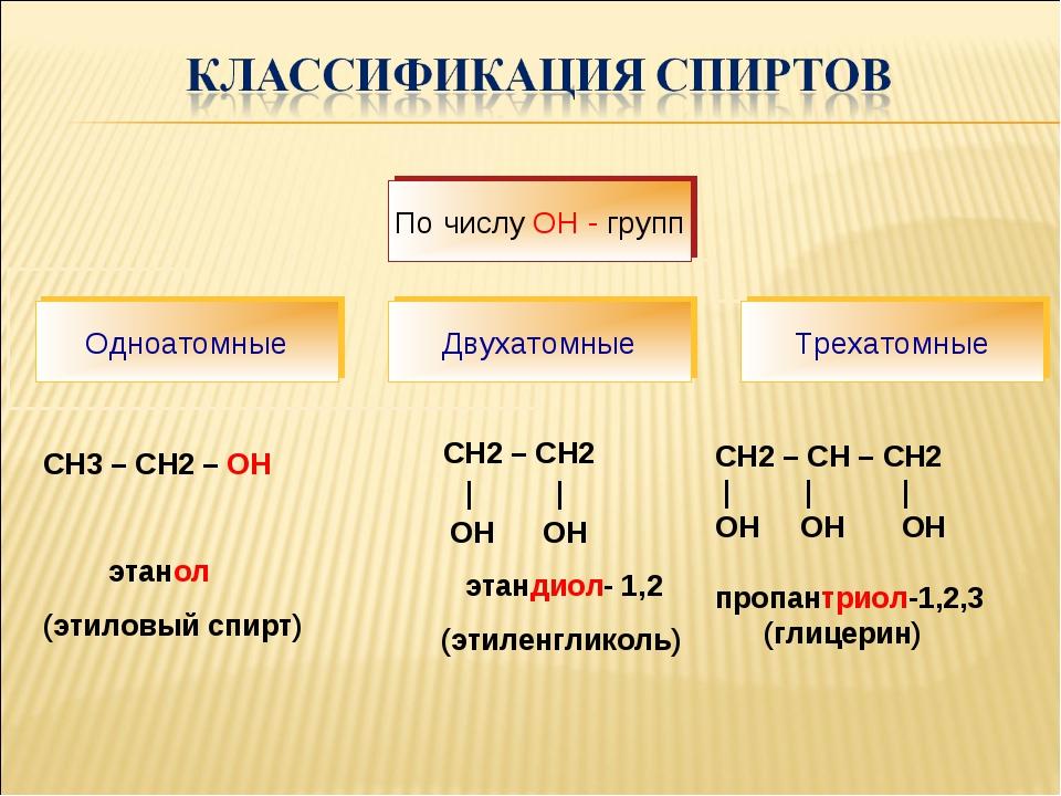 СН3 – СН2 – OH этанол (этиловый спирт) СН2 – СН2 | | ОН ОН этандиол- 1,2 (эт...