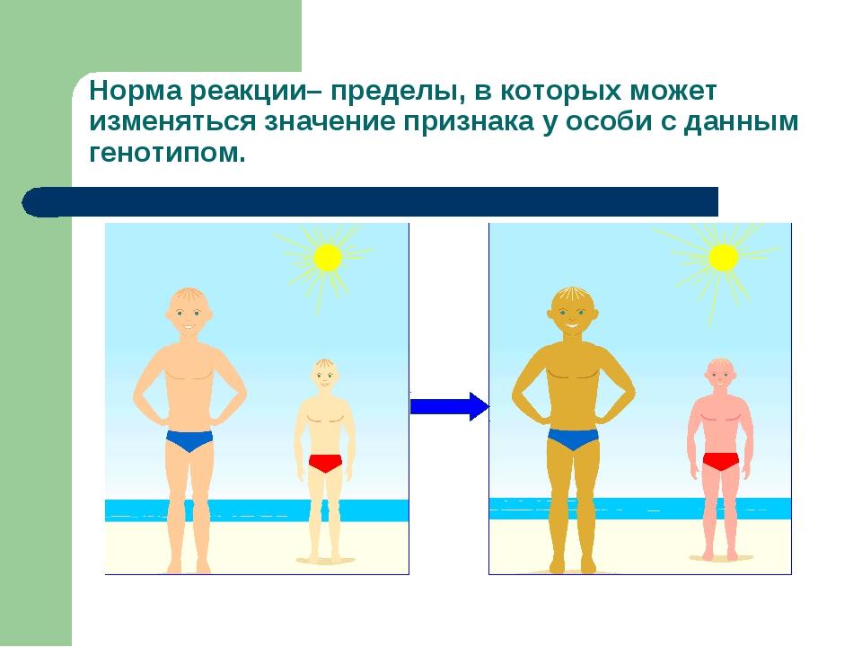 Норма реакции– пределы, в которых может изменяться значение признака у особи...