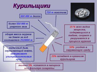 Курильщики 720 т никотина 600 000 т дегтя более 550 000 т угарного газа общая