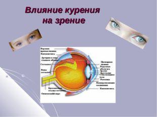 Влияние курения на зрение