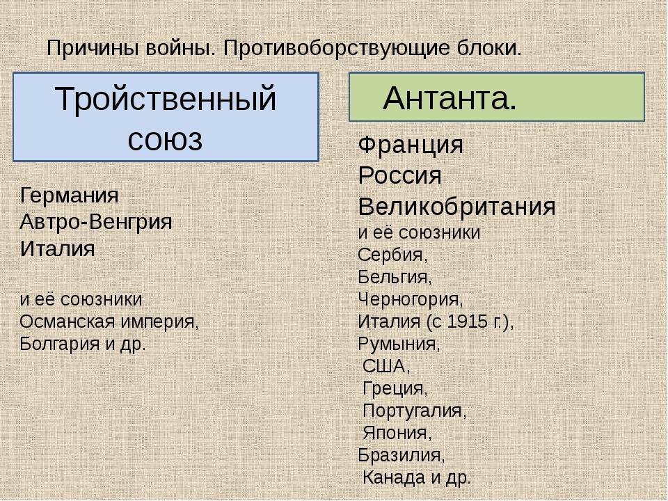 Тройственный союз Причины войны. Противоборствующие блоки. Франция Россия Вел...