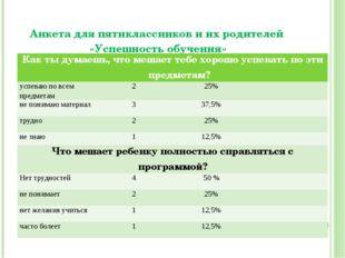 Анкета для пятиклассников и их родителей «Успешность обучения» Как ты думаешь