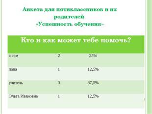 Анкета для пятиклассников и их родителей «Успешность обучения» Кто и как може