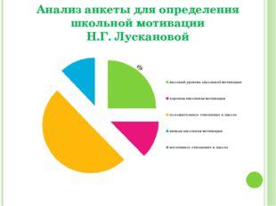 Анализ анкеты для определения школьной мотивации Н.Г. Лускановой