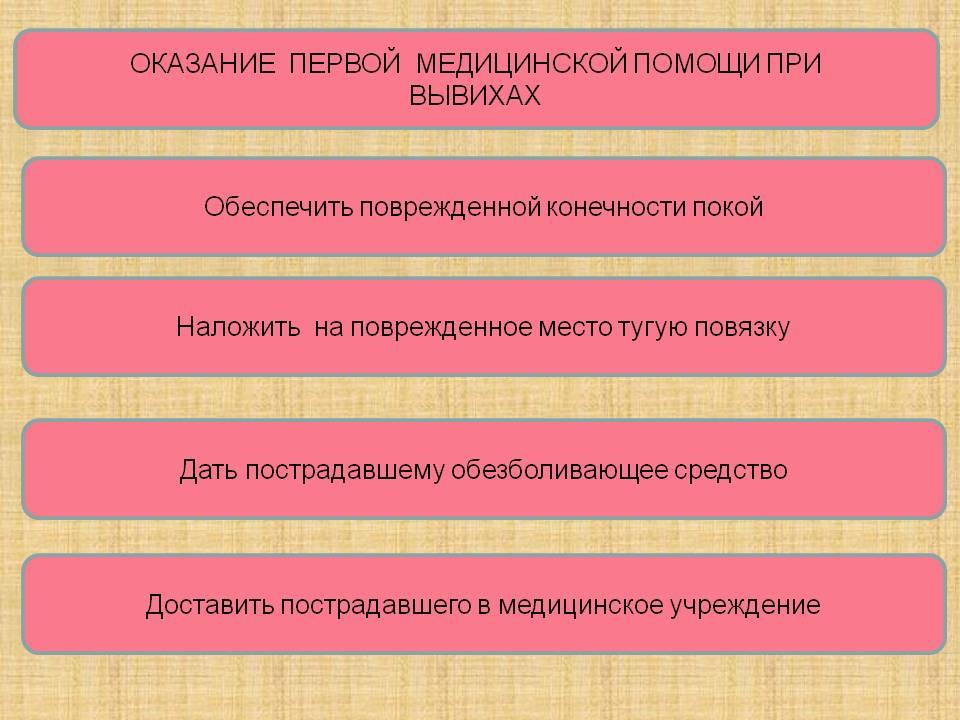 Описание: http://900igr.net/datas/obg/Meditsinskaja-pomosch-pri-travmakh/0005-005-Okazanie-pervoj-meditsinskoj-pomoschi-pri-vyvikhakh.jpg