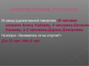Из звезд художественной гимнастики 18 человек назвали Алину Кабаеву, 4 челове