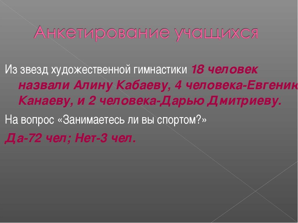 Из звезд художественной гимнастики 18 человек назвали Алину Кабаеву, 4 челове...