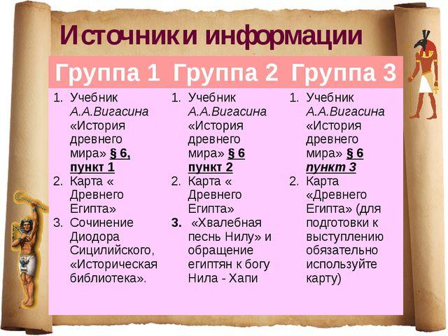 Источники информации Группа 1 Группа 2 Группа 3 УчебникА.А.Вигасина«История д...