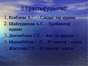 Құрастырушылар: Конбаева А.Қ. – Сандықтау ауданы Шайхудинова А.С. – Ереймента