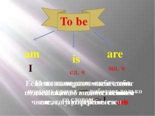 Англичане очень любят себя, поэтому глагол am работает только со словом я- I