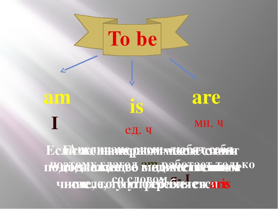Англичане очень любят себя, поэтому глагол am работает только со словом я- I...