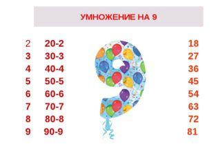 УМНОЖЕНИЕ НА 9 20-2 18 30-3 27 40-4 36 50-5 45 60-6 54 70-7 63 80-8 72 9 90-9