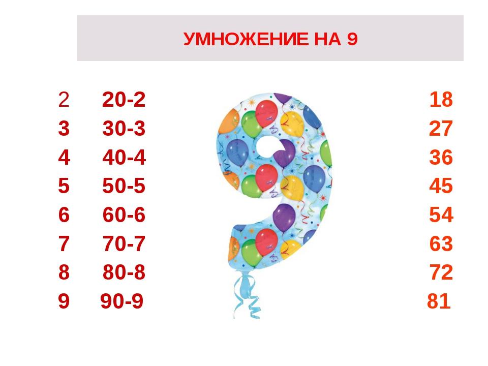 УМНОЖЕНИЕ НА 9 20-2 18 30-3 27 40-4 36 50-5 45 60-6 54 70-7 63 80-8 72 9 90-9...