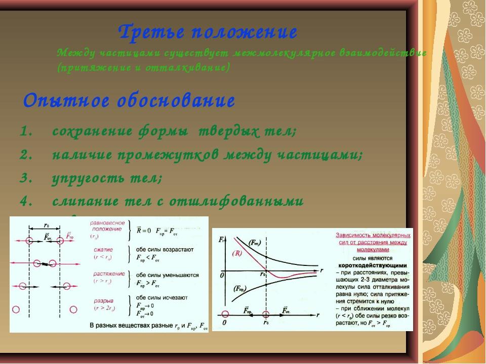 Третье положение сохранение формы твердых тел; наличие промежутков между част...