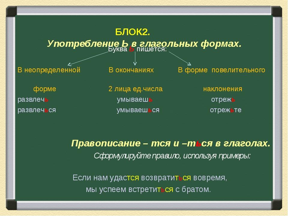 БЛОК2. Употребление Ь в глагольных формах. Буква Ь пишется: В неопределенно...