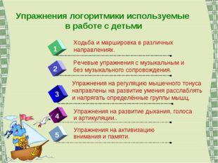 Упражнения логоритмики используемые в работе с детьми 4 1 2 3 5 Ходьба и марш