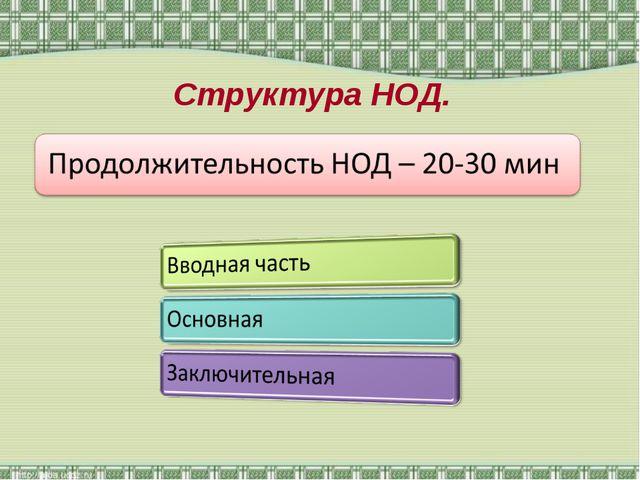 Структура НОД.