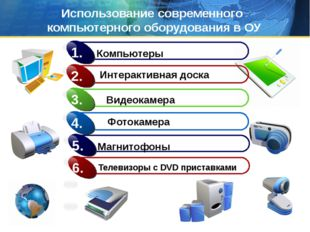 Использование современного компьютерного оборудования в ОУ Интерактивная дос