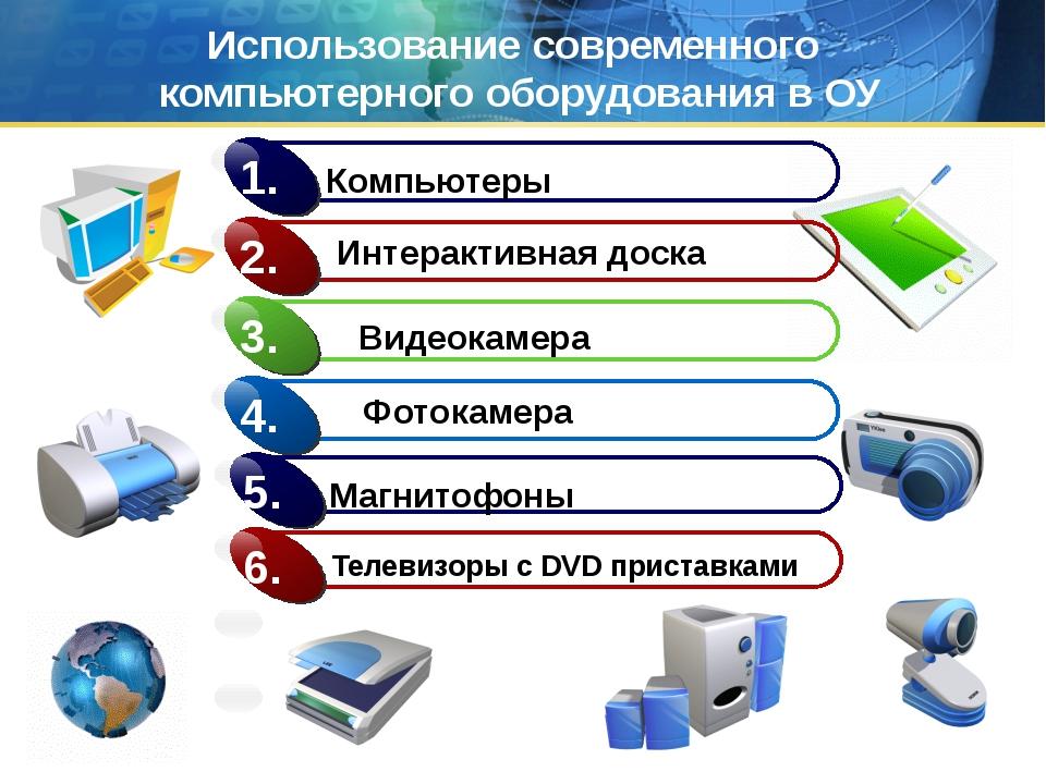Использование современного компьютерного оборудования в ОУ Интерактивная дос...