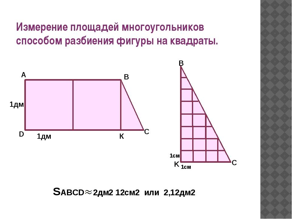 Измерение площадей многоугольников способом разбиения фигуры на квадраты. А В...