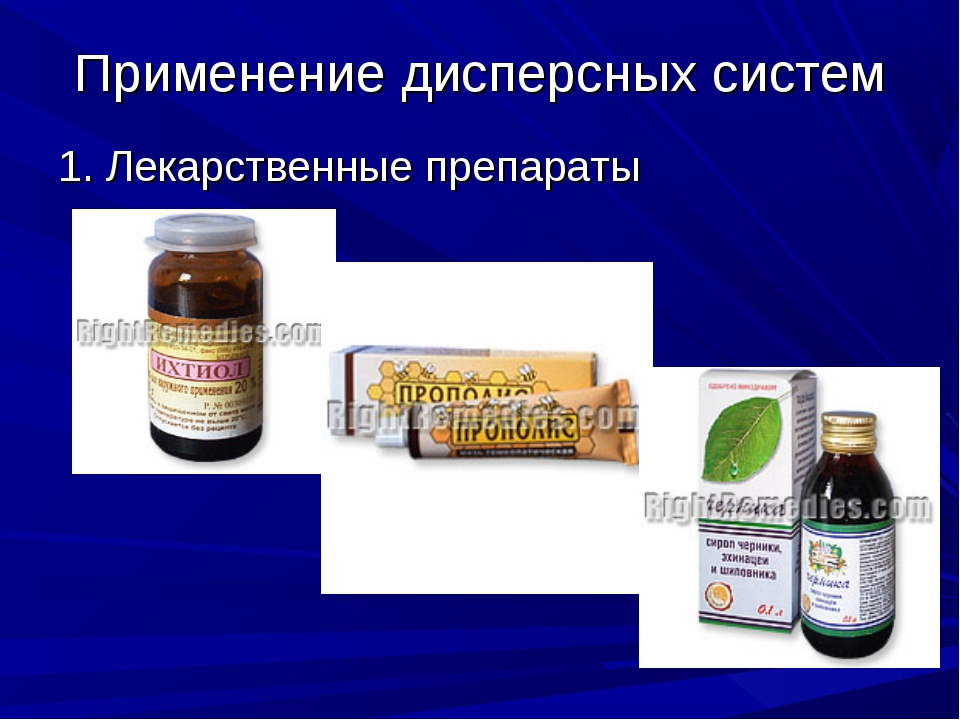 Применение дисперсных систем 1. Лекарственные препараты
