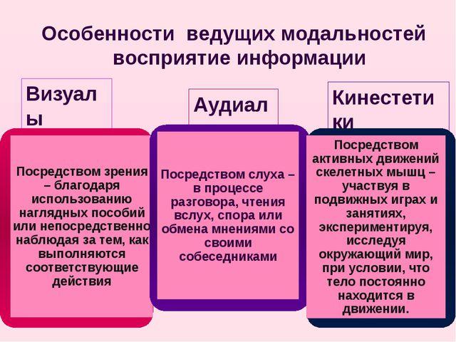Особенности ведущих модальностей восприятие информации Визуалы Аудиалы Кинес...