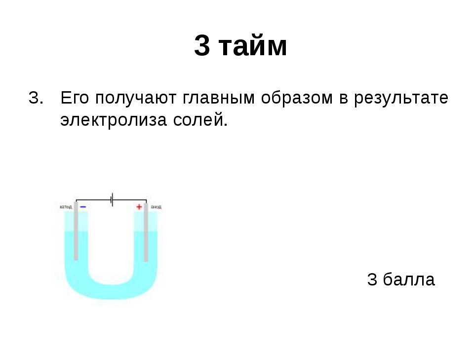 3 тайм Его получают главным образом в результате электролиза солей. 3 балла