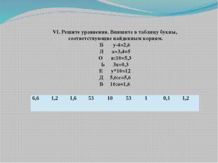VI. Решите уравнения. Впишите в таблицу буквы, соответствующие найденным корн