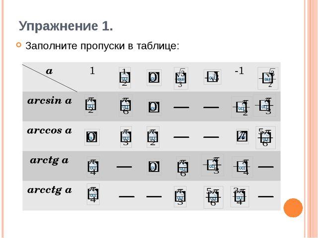 Упражнение 1. Заполните пропуски в таблице: a 1 -1 arcsina arccosa arctga arc...