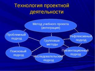 Технология проектной деятельности Метод учебного проекта (интеграция) Пробле