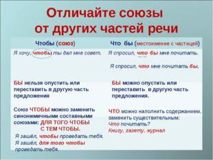 Отличайте союзы от других частей речи Чтобы (союз) Что бы (местоимение с част